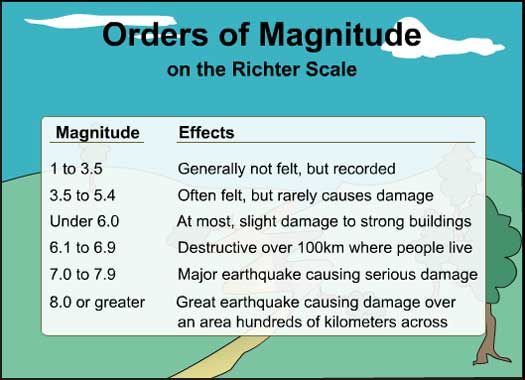 The Cougar Call : Oklahoma's Earthquakes