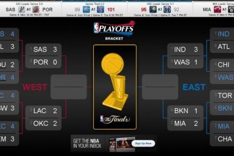 NBA Playoff's